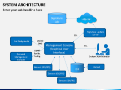 System Architecture PPT Slide 8