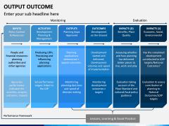 Output Outcome PPT Slide 13