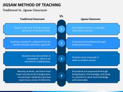 Jigsaw Method of Teaching PPT Slide 10