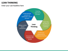 Lean Thinking PPT Slide 20
