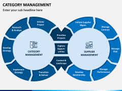Category Management PPT Slide 2
