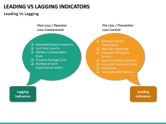 Leading Vs Lagging Indicators PPT Slide 28
