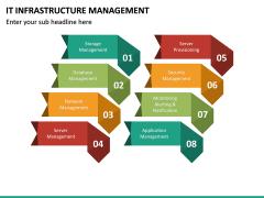 IT Infrastructure Management PPT Slide 45