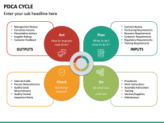 PDCA Cycle PPT Slide 22