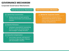 Governance Mechanism PPT Slide 13