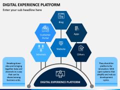 Digital Experience Platform PPT Slide 1