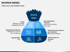 Revenue Model PPT Slide 1
