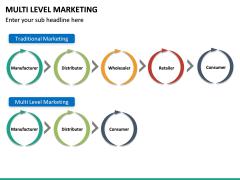 Multi Level Marketing (MLM) PPT Slide 16