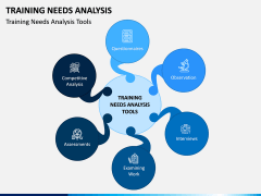 Training Needs Analysis PPT Slide 1