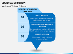 Cultural Diffusion PPT Slide 6