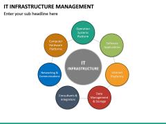IT Infrastructure Management PPT Slide 25