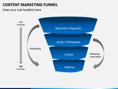 Content Marketing Funnel PPT Slide 3