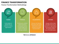 Finance Transformation PPT Slide 18