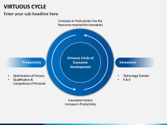 Virtuous Cycle PPT Slide 8