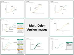 S curve multicolor combined