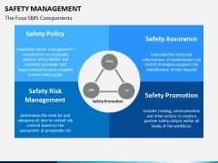 Safety management PPT slide 2