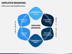Employer Branding PPT Slide 3