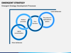 Emergent Strategy PPT Slide 3