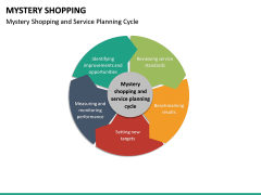 Mystery Shopping PPT Slide 24