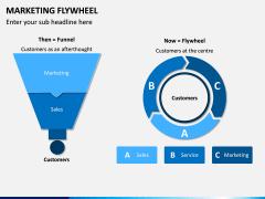 Marketing Flywheel PPT Slide 1