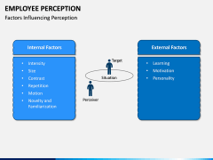Employee Perception PPT Slide 11