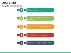 Cyber Ethics PPT Slide 18