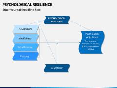 Psychological Resilience PPT Slide 1