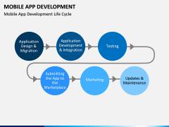 Mobile App Development PPT Slide 13