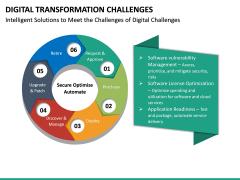Digital Transformation Challenges PPT Slide 11
