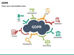 GDPR PPT Slide 23