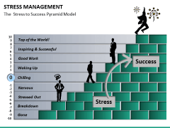 Stress management PPT slide 27