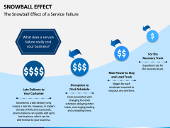 Snowball Effect PPT Slide 13
