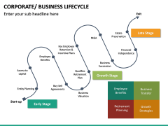 Business Lifecycle PPT Slide 15