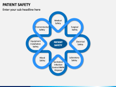 Patient Safety PPT Slide 2