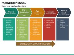 Partnership Model PPT Slide 28