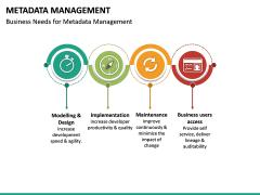 Metadata Management PPT slide 18