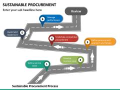 Sustainable Procurement PPT Slide 15