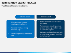 Information Search Process PPT Slide 6
