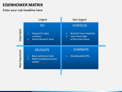 Eisenhower Matrix PPT Slide 5