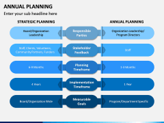 Annual Planning PPT Slide 13