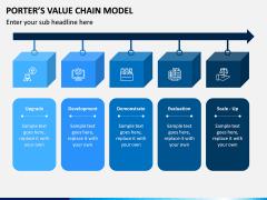 Porters value chain model PPT slide 3