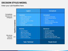 Decision Style Model PPT Slide 7