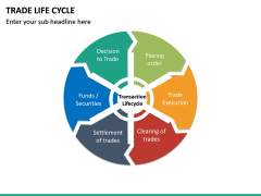 Trade Life Cycle PPT Slide 17