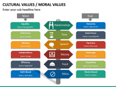 Cultural Values PPT Slide 12