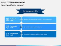 Effective Management PPT Slide 6