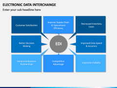 Electronic Data Interchange (EDI) PPT slide 2