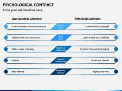 Psychological Contract PPT Slide 14