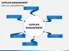 Supplier Management PPT Slide 3