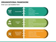 Organizational Framework PPT Slide 15