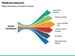 Problem Analysis PPT slide 16